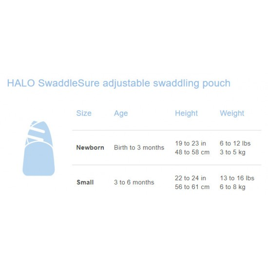 HALO® SwaddleSure® Adjustable Swaddling Pouch